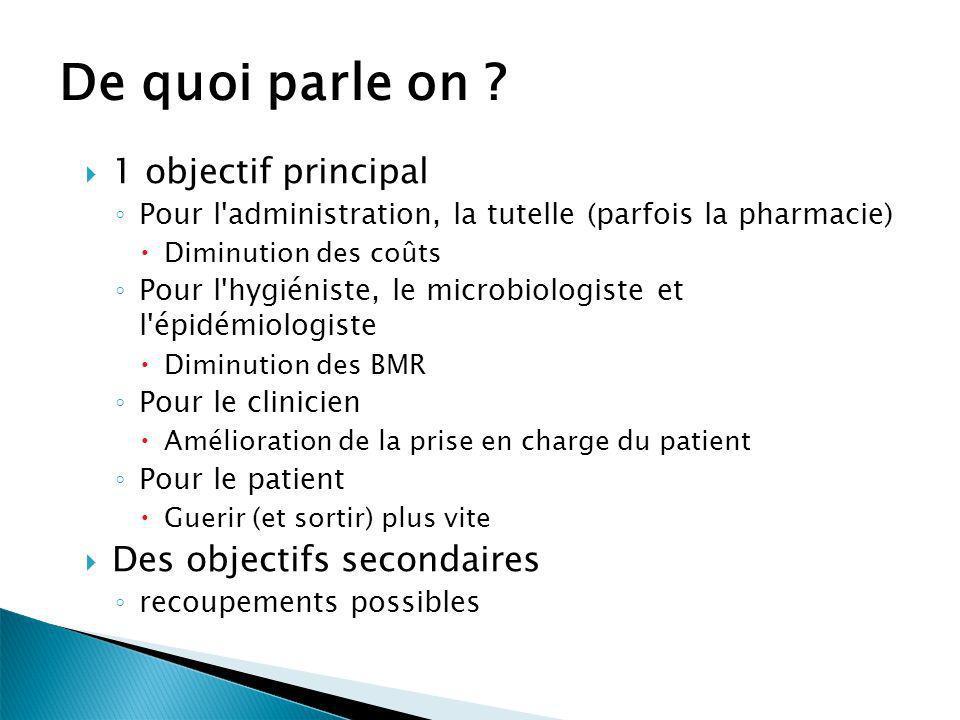 De quoi parle on ? 1 objectif principal Pour l'administration, la tutelle (parfois la pharmacie) Diminution des coûts Pour l'hygiéniste, le microbiolo