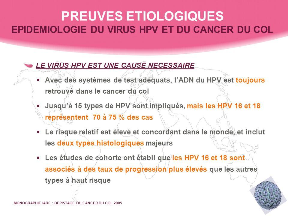 PREUVES ETIOLOGIQUES EPIDEMIOLOGIE DU VIRUS HPV ET DU CANCER DU COL LE VIRUS HPV EST UNE CAUSE NECESSAIRE Avec des systèmes de test adéquats, lADN du