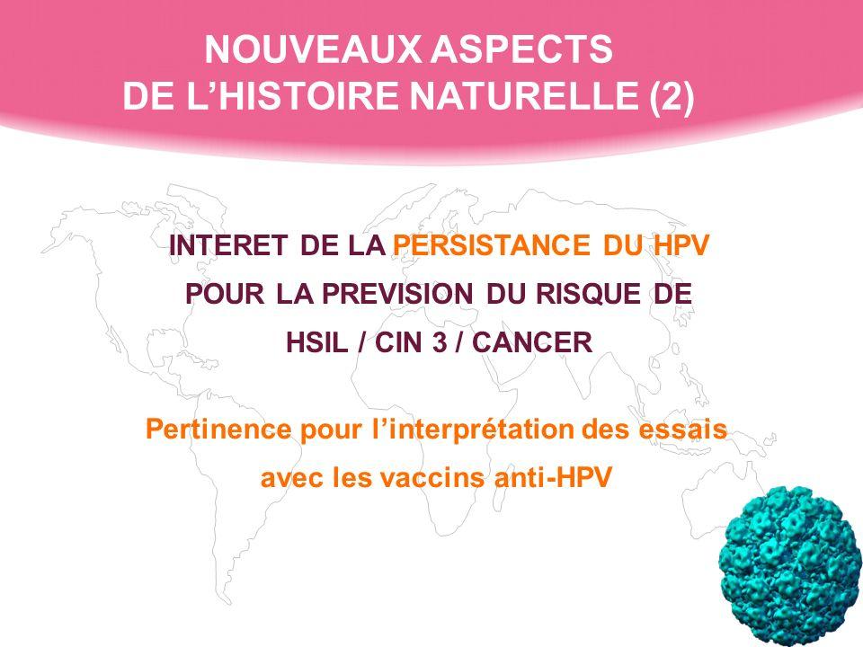 INTERET DE LA PERSISTANCE DU HPV POUR LA PREVISION DU RISQUE DE HSIL / CIN 3 / CANCER INTERET DE LA PERSISTANCE DU HPV POUR LA PREVISION DU RISQUE DE