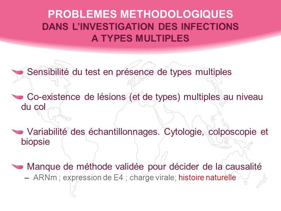Sensibilité du test en présence de types multiples Co-existence de lésions (et de types) multiples au niveau du col Variabilité des échantillonnages.