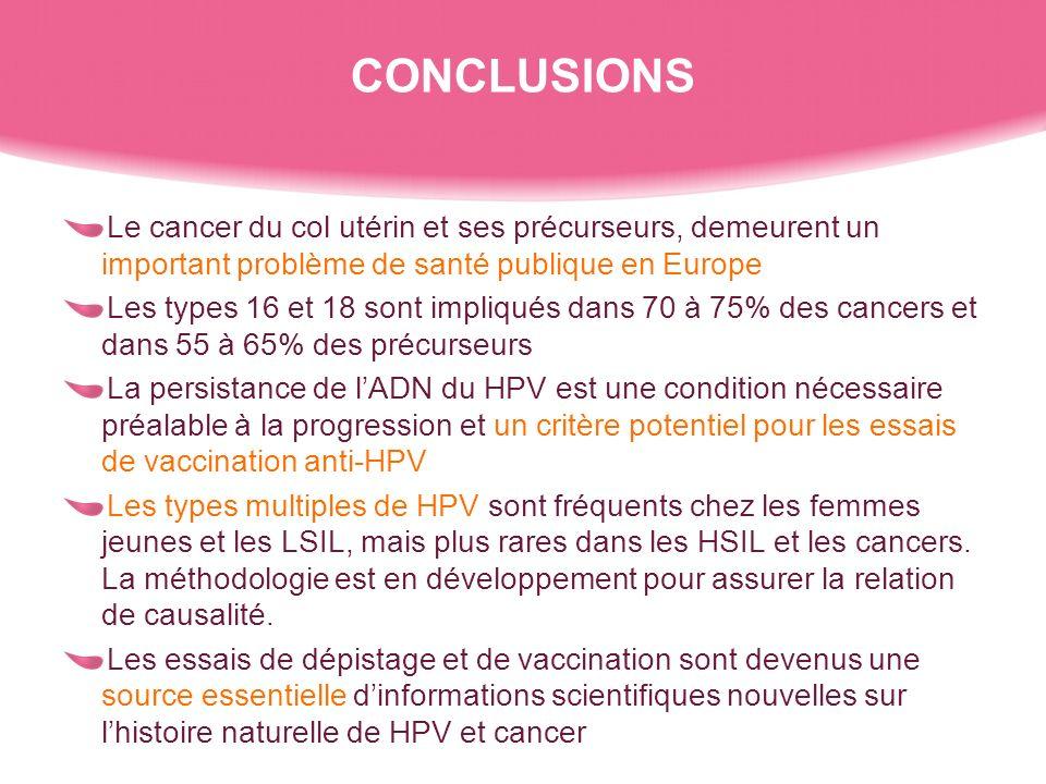 CONCLUSIONS Le cancer du col utérin et ses précurseurs, demeurent un important problème de santé publique en Europe Les types 16 et 18 sont impliqués dans 70 à 75% des cancers et dans 55 à 65% des précurseurs La persistance de lADN du HPV est une condition nécessaire préalable à la progression et un critère potentiel pour les essais de vaccination anti-HPV Les types multiples de HPV sont fréquents chez les femmes jeunes et les LSIL, mais plus rares dans les HSIL et les cancers.