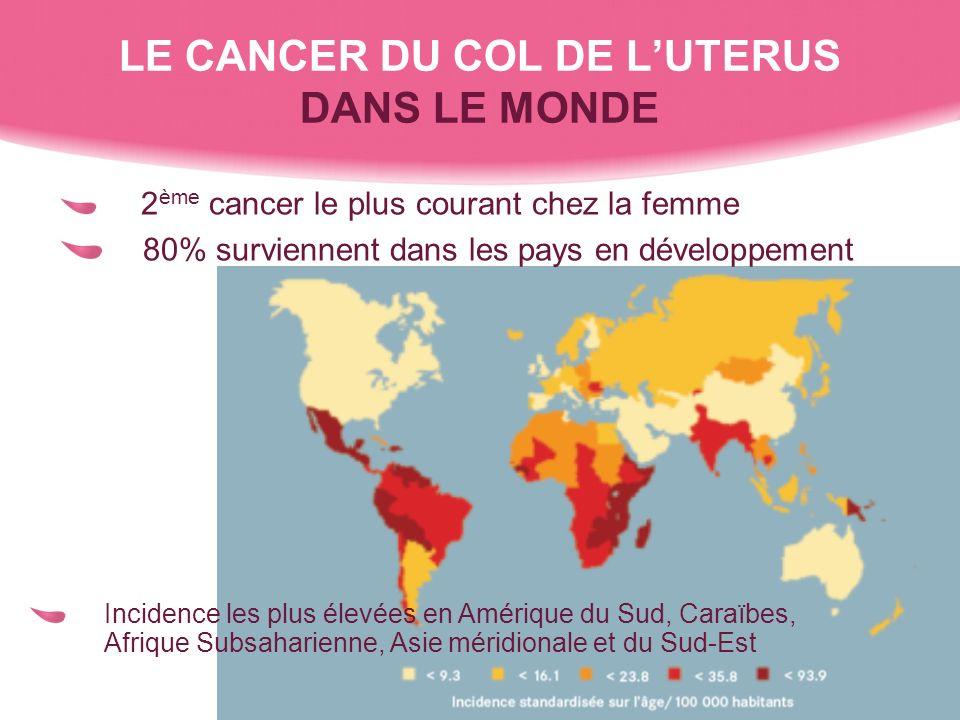 LE CANCER DU COL DE LUTERUS DANS LE MONDE 2 ème cancer le plus courant chez la femme 80% surviennent dans les pays en développement Incidence les plus élevées en Amérique du Sud, Caraïbes, Afrique Subsaharienne, Asie méridionale et du Sud-Est