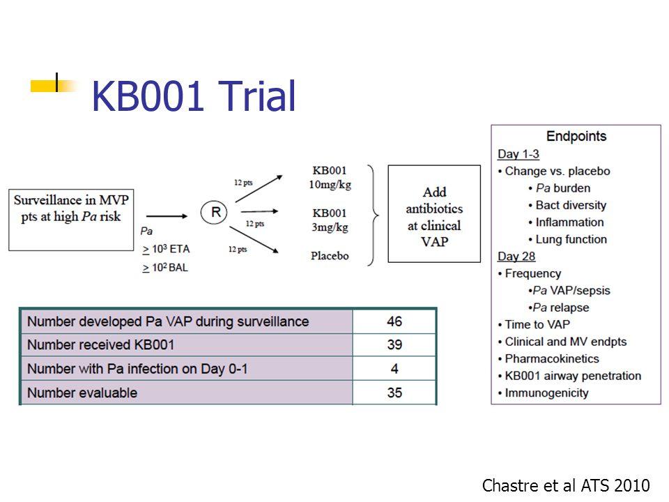 KB001 Trial Chastre et al ATS 2010