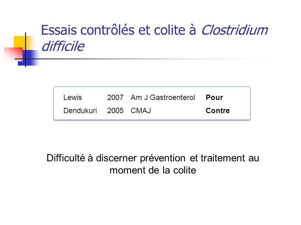Essais contrôlés et colite à Clostridium difficile Lewis2007Am J GastroenterolPour Dendukuri2005CMAJContre Difficulté à discerner prévention et traite