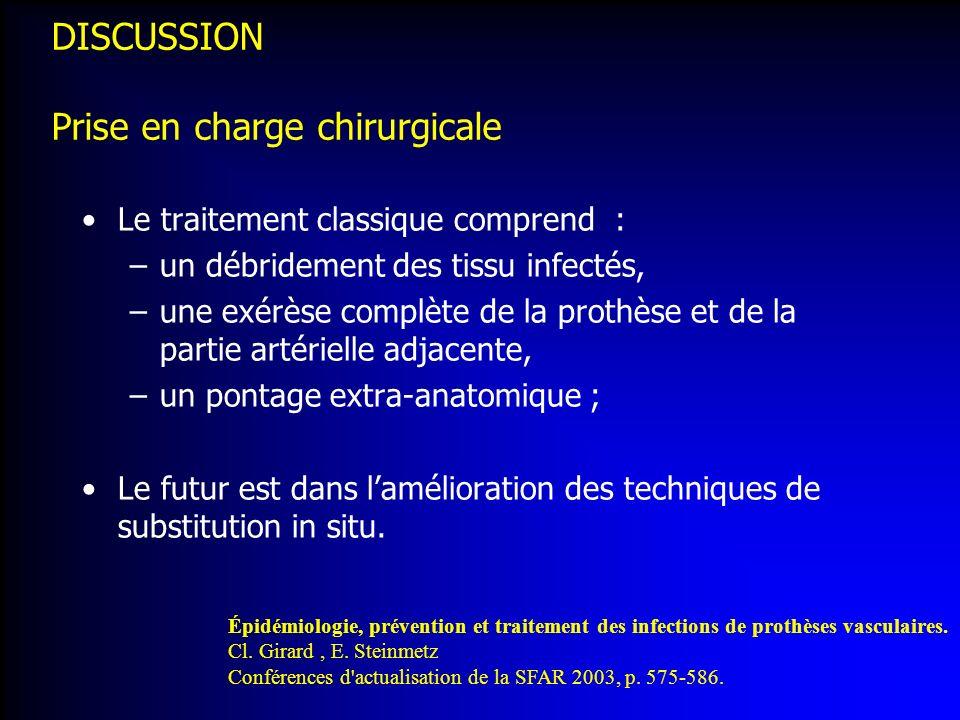 DISCUSSION Prise en charge chirurgicale Le traitement classique comprend : –un débridement des tissu infectés, –une exérèse complète de la prothèse et