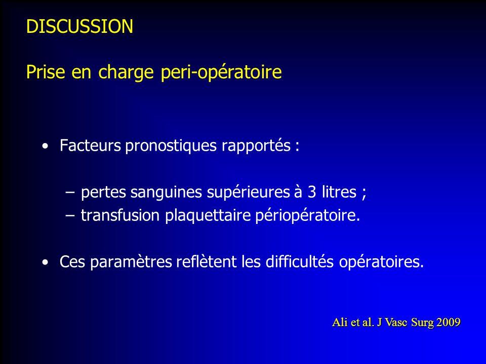 DISCUSSION Prise en charge peri-opératoire Facteurs pronostiques rapportés : –pertes sanguines supérieures à 3 litres ; –transfusion plaquettaire péri