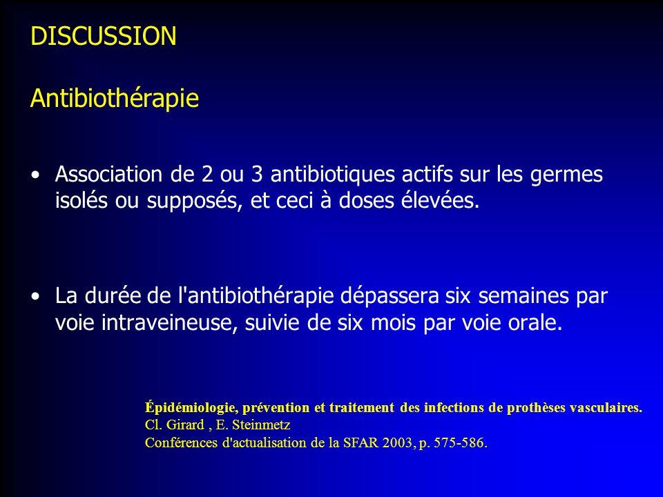 DISCUSSION Antibiothérapie Association de 2 ou 3 antibiotiques actifs sur les germes isolés ou supposés, et ceci à doses élevées. La durée de l'antibi