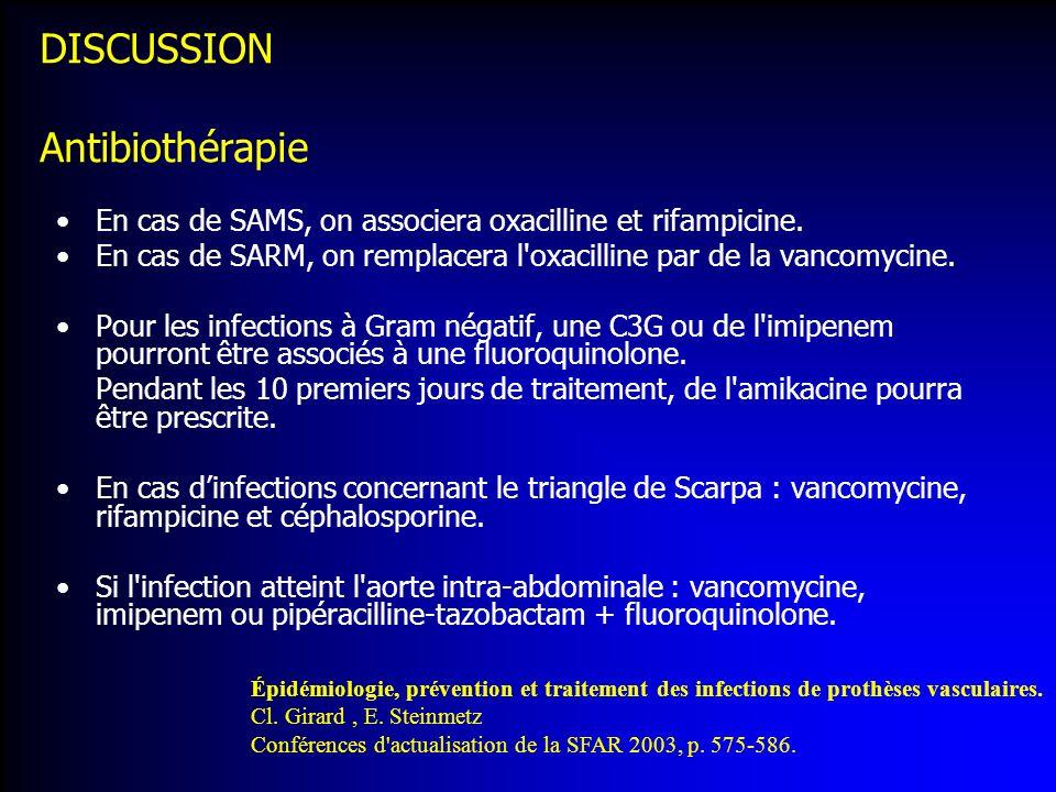 DISCUSSION Antibiothérapie En cas de SAMS, on associera oxacilline et rifampicine. En cas de SARM, on remplacera l'oxacilline par de la vancomycine. P