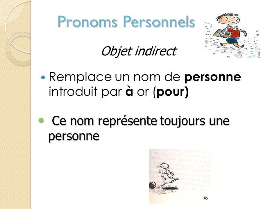 Pronoms Personnels Object Direct Attention à la position avec le Passé Composé Nous avons adoré les histoires du petit Nicolas. Nous avons adorés.les