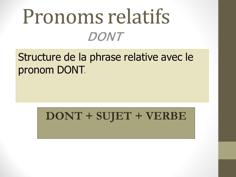 Pronoms relatifs DONT Structure de la phrase relative avec le pronom DONT. DONT + SUJET + VERBE