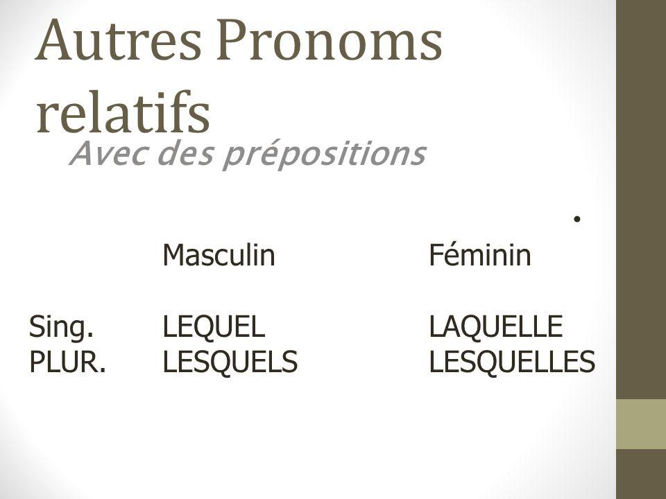 Autres Pronoms relatifs Avec des prépositions MasculinFéminin Sing.LEQUELLAQUELLE PLUR.LESQUELSLESQUELLES