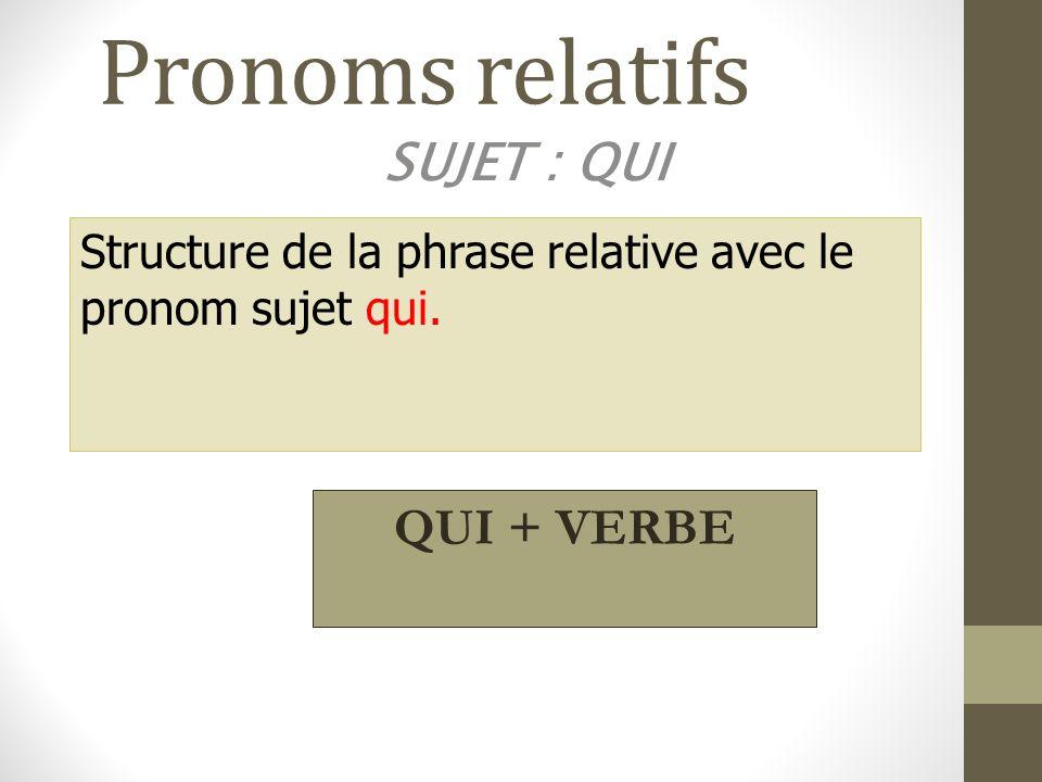 Pronoms relatifs SUJET : QUI Structure de la phrase relative avec le pronom sujet qui. QUI + VERBE