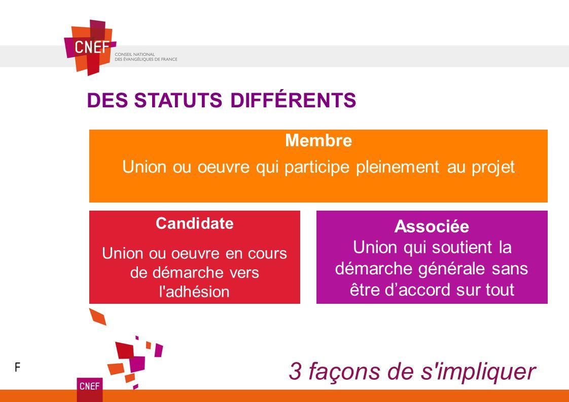 Candidate Union ou oeuvre en cours de démarche vers l'adhésion Membre Union ou oeuvre qui participe pleinement au projet DES STATUTS DIFFÉRENTS Associ