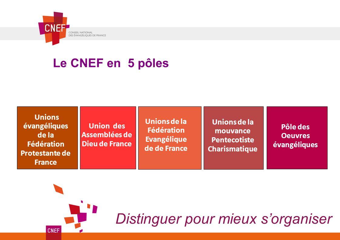 Le CNEF en 5 pôles F F Distinguer pour mieux sorganiser Unions évangéliques de la Fédération Protestante de France Union des Assemblées de Dieu de Fra