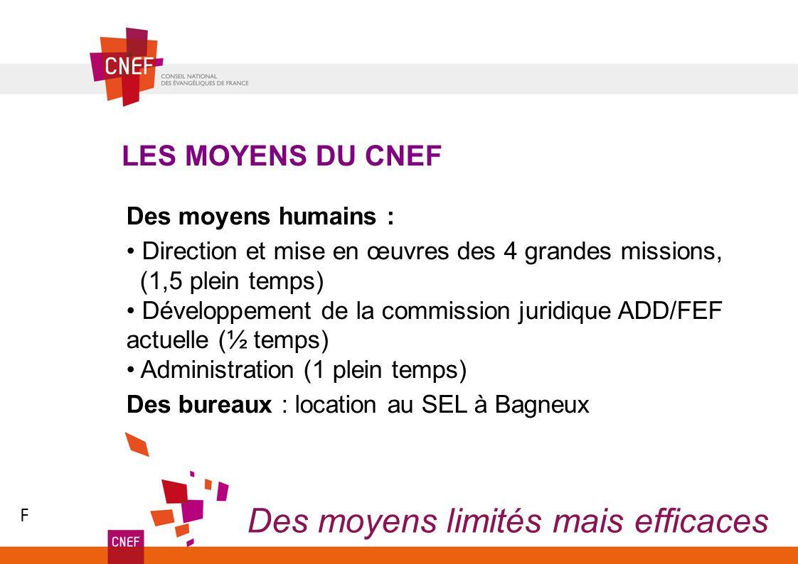 Des moyens limités mais efficaces LES MOYENS DU CNEF F Des moyens humains : Direction et mise en œuvres des 4 grandes missions, (1,5 plein temps) Déve