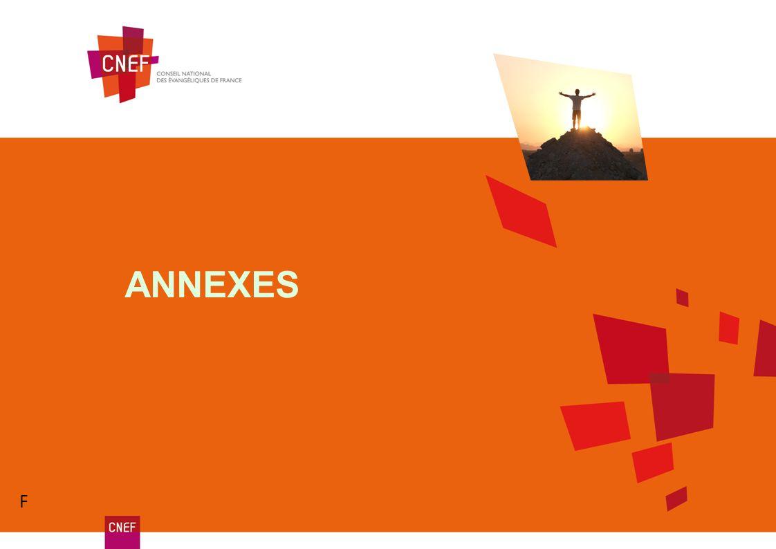 ANNEXES F