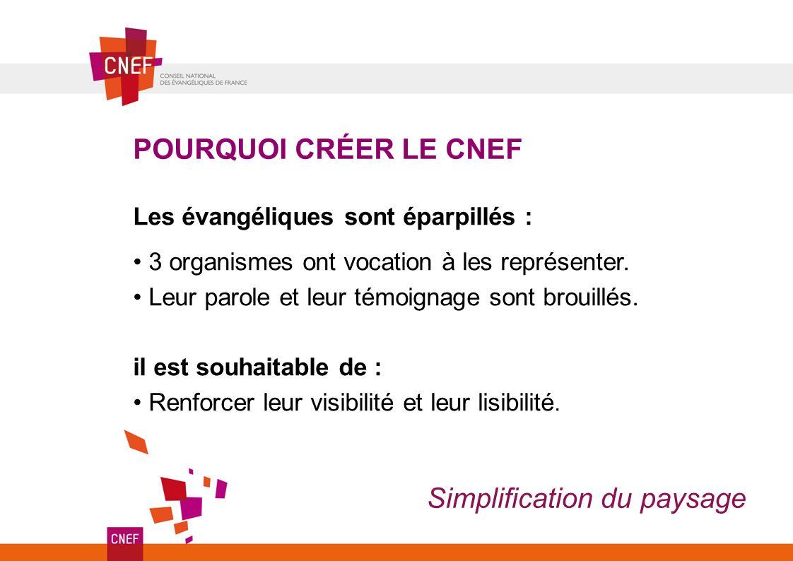 LES OBJECTIFS DU CNEF Etre un lieu d échange, de réflexion, de concertation et de prière, Renforcer les liens et la visibilité du protestantisme évangélique français...