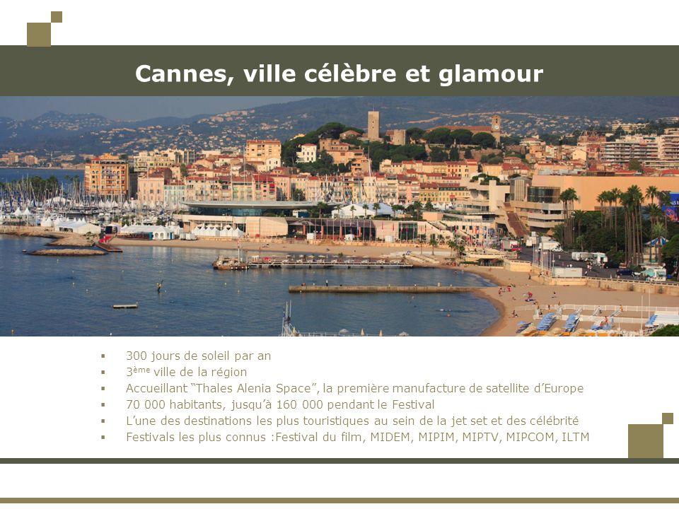Cannes, ville célèbre et glamour 300 jours de soleil par an 3 ème ville de la région Accueillant Thales Alenia Space, la première manufacture de satel