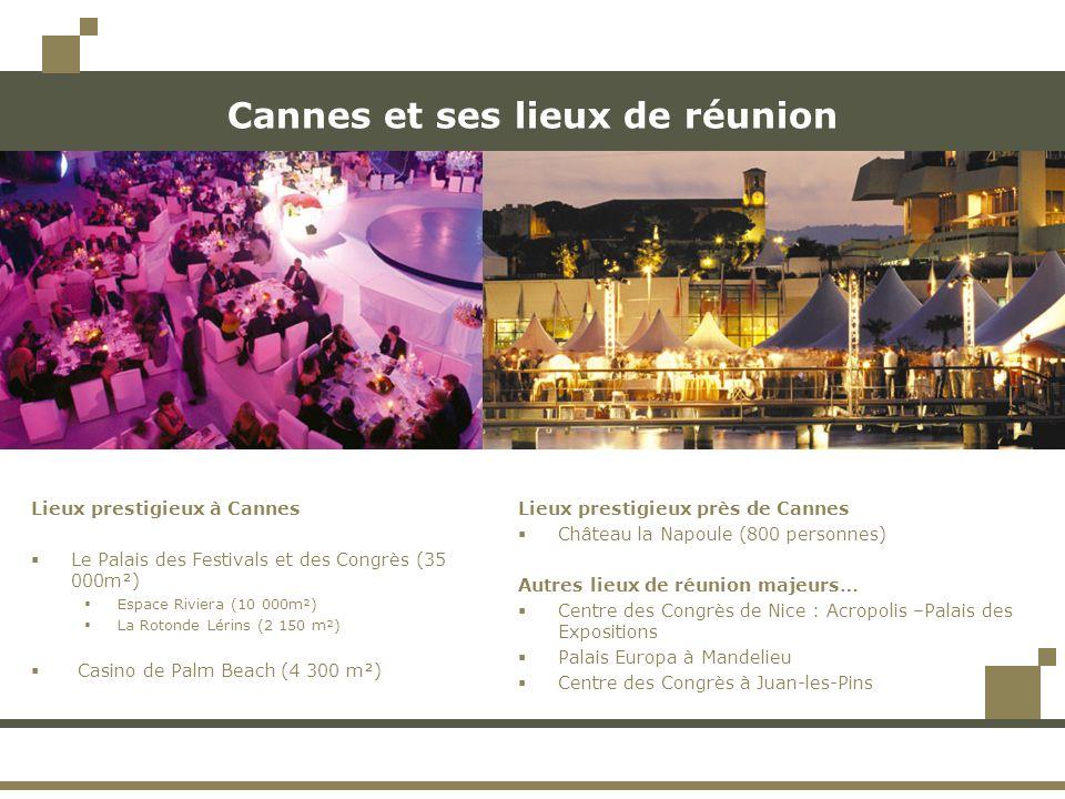 Cannes et ses lieux de réunion Lieux prestigieux à Cannes Le Palais des Festivals et des Congrès (35 000m²) Espace Riviera (10 000m²) La Rotonde Lérin