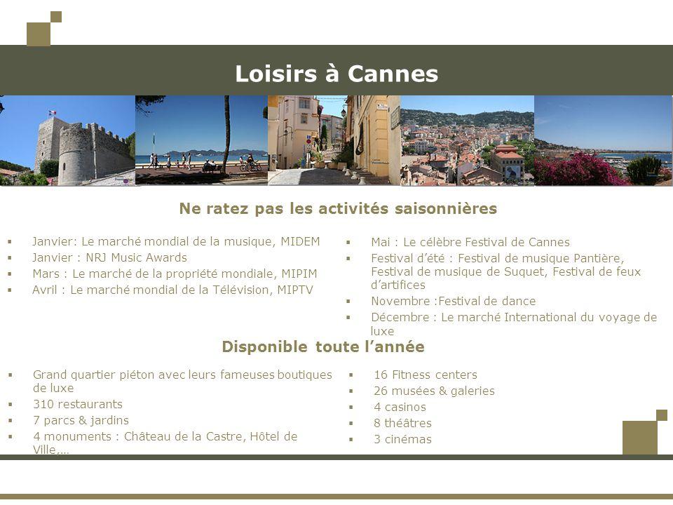 Loisirs à Cannes 16 Fitness centers 26 musées & galeries 4 casinos 8 théâtres 3 cinémas Janvier: Le marché mondial de la musique, MIDEM Janvier : NRJ