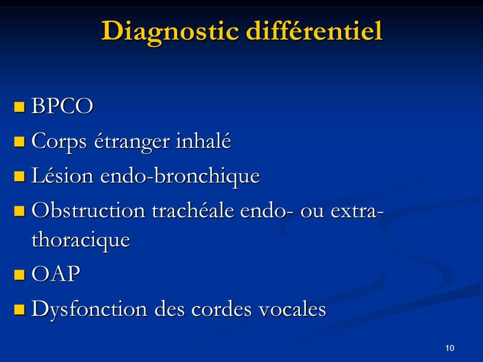 10 Diagnostic différentiel BPCO BPCO Corps étranger inhalé Corps étranger inhalé Lésion endo-bronchique Lésion endo-bronchique Obstruction trachéale e