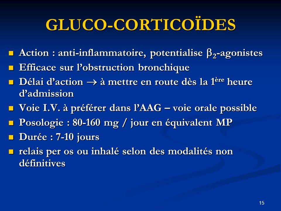 15 GLUCO-CORTICOÏDES Action : anti-inflammatoire, potentialise 2 -agonistes Action : anti-inflammatoire, potentialise 2 -agonistes Efficace sur lobstr