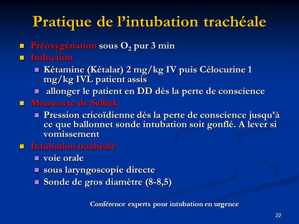 22 Pratique de lintubation trachéale Préoxygénation sous O 2 pur 3 min Préoxygénation sous O 2 pur 3 min Induction Induction Kétamine (Kétalar) 2 mg/k