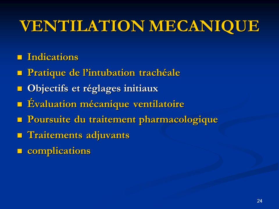 24 VENTILATION MECANIQUE Indications Indications Pratique de lintubation trachéale Pratique de lintubation trachéale Objectifs et réglages initiaux Ob