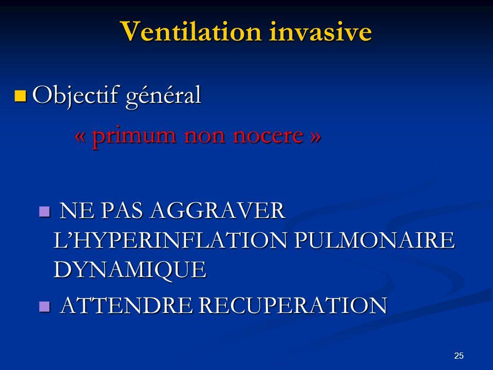 25 Ventilation invasive Objectif général Objectif général « primum non nocere » « primum non nocere » NE PAS AGGRAVER LHYPERINFLATION PULMONAIRE DYNAM