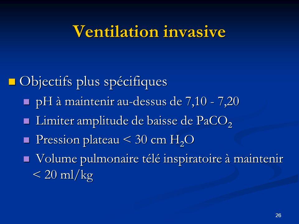 26 Ventilation invasive Objectifs plus spécifiques Objectifs plus spécifiques pH à maintenir au-dessus de 7,10 - 7,20 pH à maintenir au-dessus de 7,10