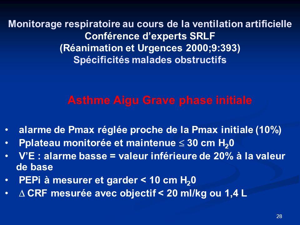 28 Asthme Aigu Grave phase initiale alarme de Pmax réglée proche de la Pmax initiale (10%) Pplateau monitorée et maintenue 30 cm H 2 0 VE : alarme bas