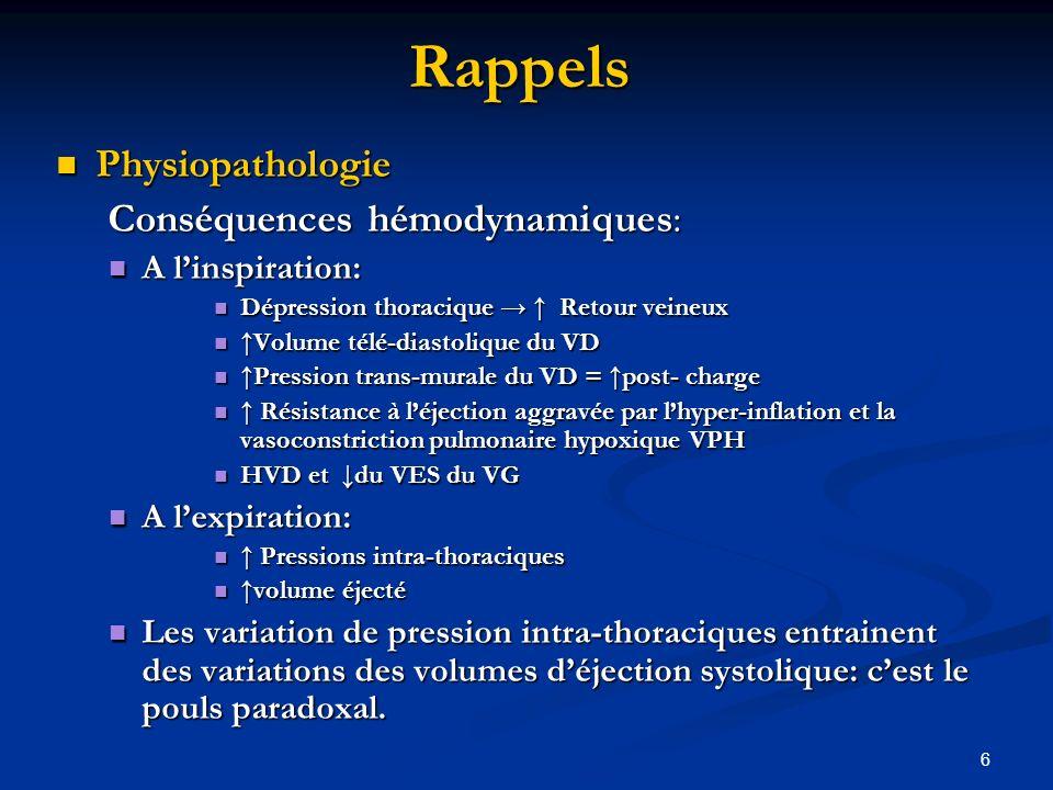 6Rappels Physiopathologie Physiopathologie Conséquences hémodynamiques: Conséquences hémodynamiques: A linspiration: A linspiration: Dépression thorac