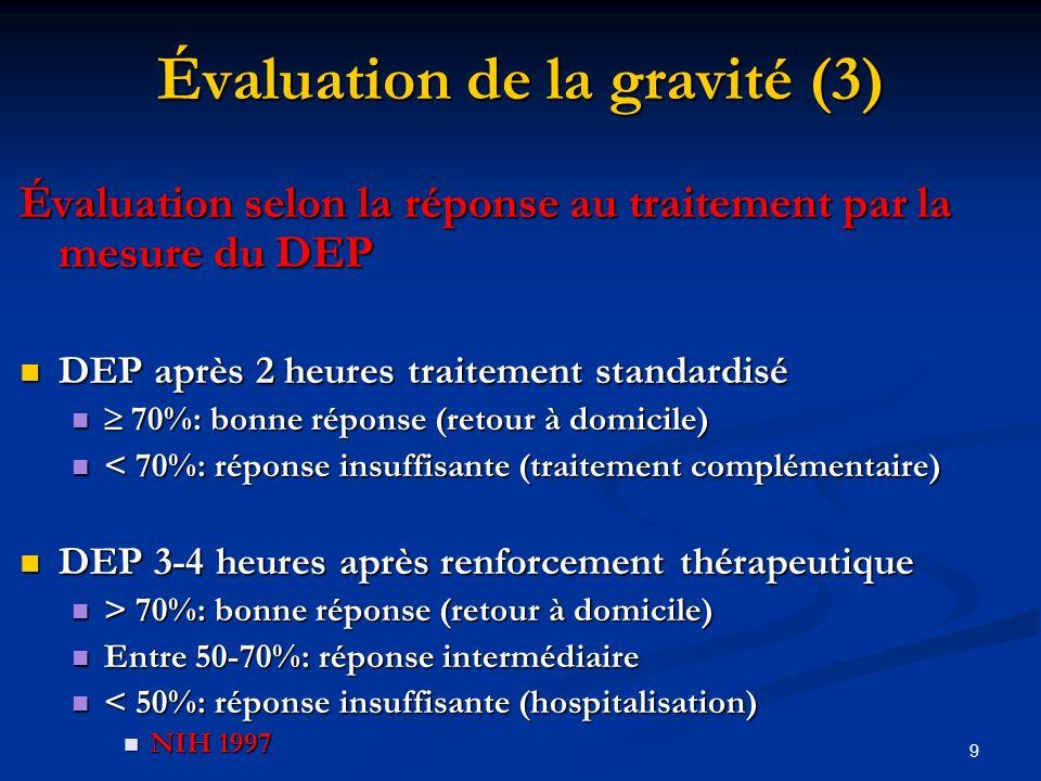 9 Évaluation selon la réponse au traitement par la mesure du DEP DEP après 2 heures traitement standardisé DEP après 2 heures traitement standardisé 7