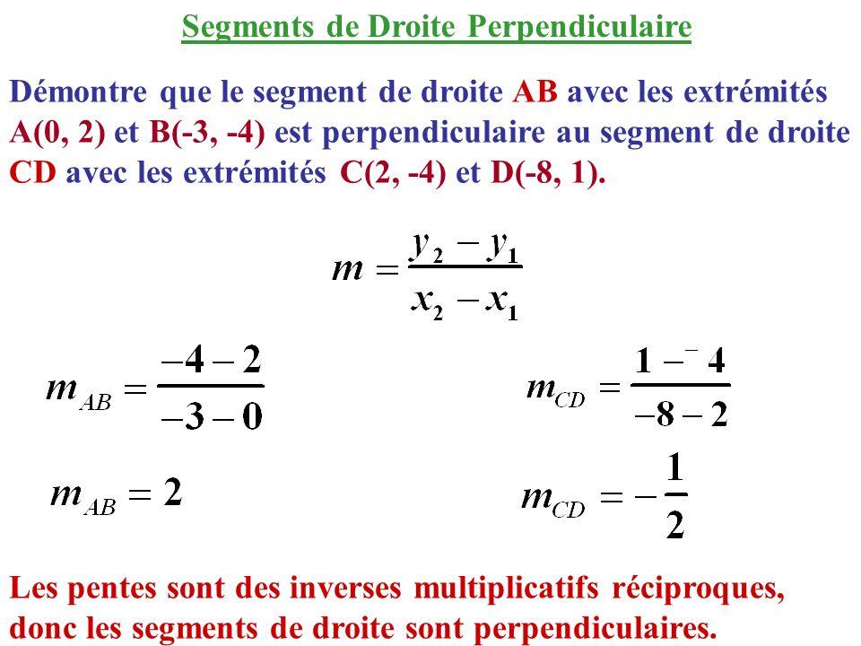 Démontre que le segment de droite AB avec les extrémités A(0, 2) et B(-3, -4) est perpendiculaire au segment de droite CD avec les extrémités C(2, -4)