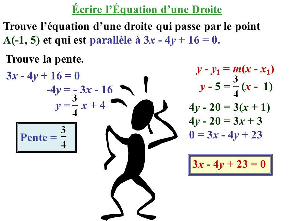 Trouve léquation dune droite qui passe par le point A(-1, 5) et qui est parallèle à 3x - 4y + 16 = 0. Trouve la pente. 3x - 4y + 16 = 0 -4y = - 3x - 1