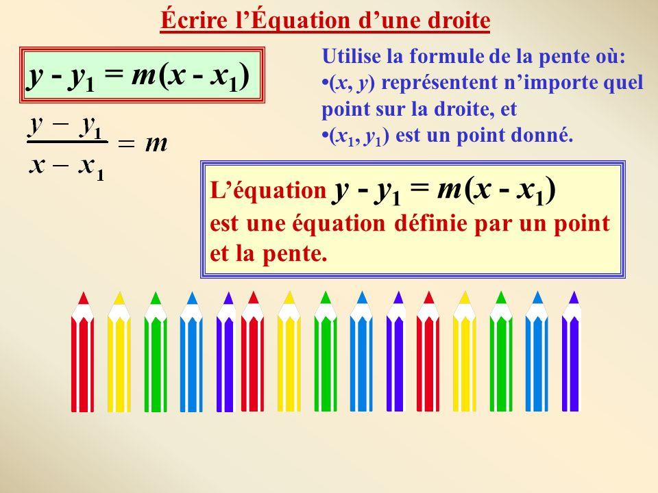 y - y 1 = m(x - x 1 ) Léquation y - y 1 = m(x - x 1 ) est une équation définie par un point et la pente. Utilise la formule de la pente où: (x, y) rep