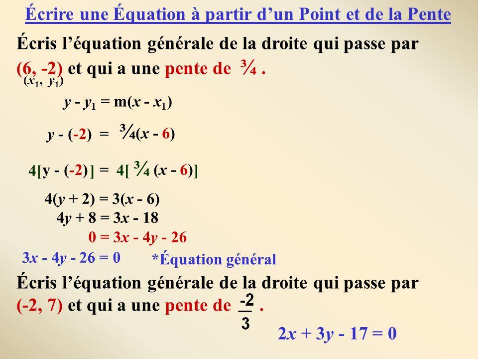 Écris léquation générale de la droite qui passe par (6, -2) et qui a une pente de ¾. y - y 1 = m(x - x 1 ) y - (-2) = 4(y + 2) = 3(x - 6) 4y + 8 = 3x