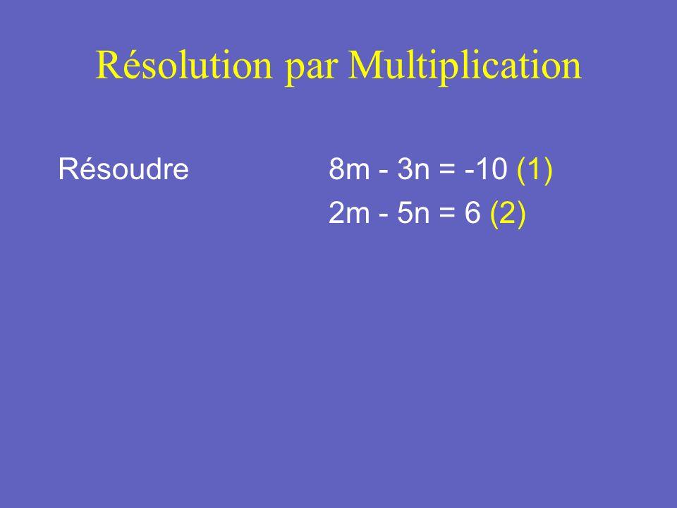 Résolution par Multiplication Résoudre 8m - 3n = -10 (1) 2m - 5n = 6 (2)