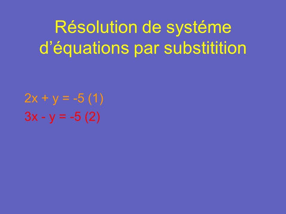 (étape 1) à partir de léquation 1, écris une éxpression de y en fonction de x.