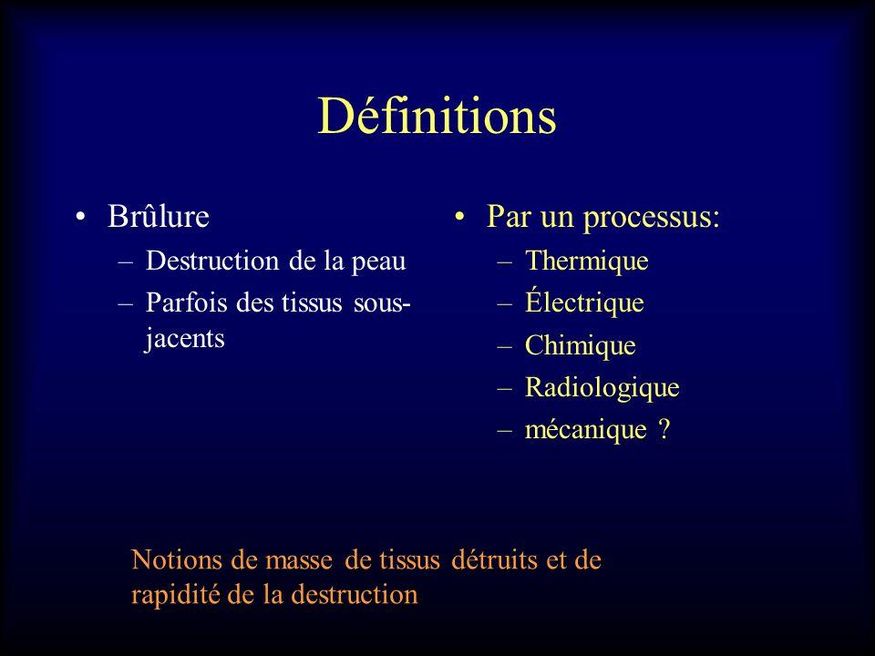 Définitions Brûlure –Destruction de la peau –Parfois des tissus sous- jacents Par un processus: –Thermique –Électrique –Chimique –Radiologique –mécani