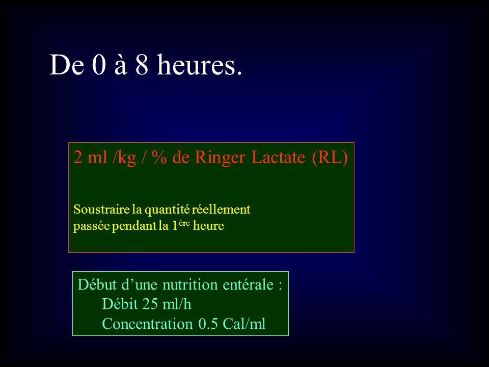 De 0 à 8 heures. 2 ml /kg / % de Ringer Lactate (RL) Soustraire la quantité réellement passée pendant la 1 ère heure Début dune nutrition entérale : D