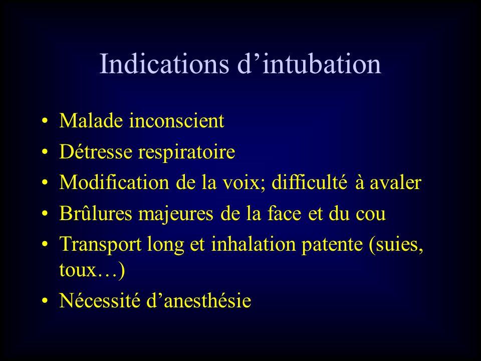 Indications dintubation Malade inconscient Détresse respiratoire Modification de la voix; difficulté à avaler Brûlures majeures de la face et du cou T