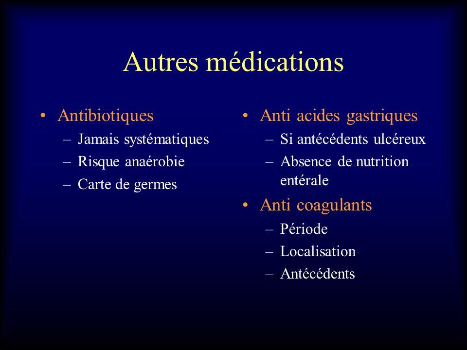 Autres médications Antibiotiques –Jamais systématiques –Risque anaérobie –Carte de germes Anti acides gastriques –Si antécédents ulcéreux –Absence de