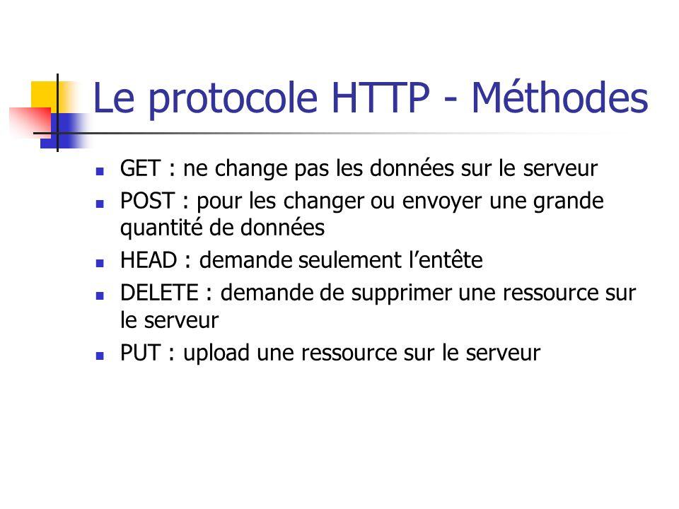 Le protocole HTTP - Méthodes GET : ne change pas les données sur le serveur POST : pour les changer ou envoyer une grande quantité de données HEAD : d