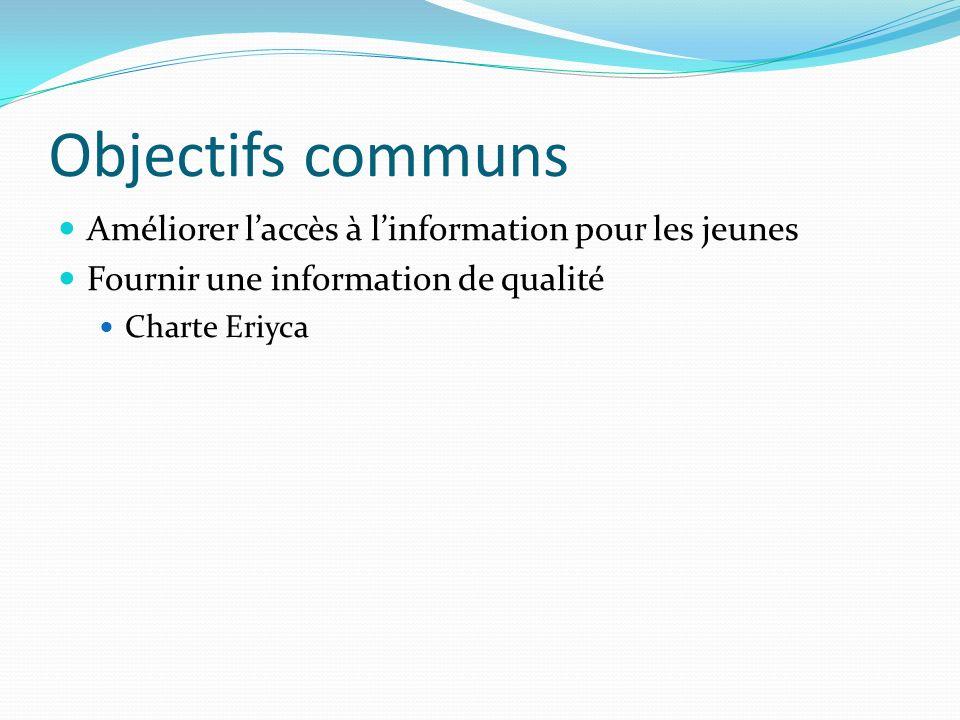 Objectifs communs Améliorer laccès à linformation pour les jeunes Fournir une information de qualité Charte Eriyca