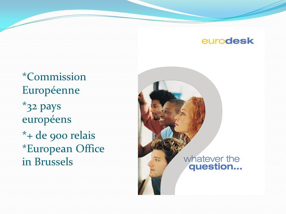 *Commission Européenne *32 pays européens *+ de 900 relais *European Office in Brussels