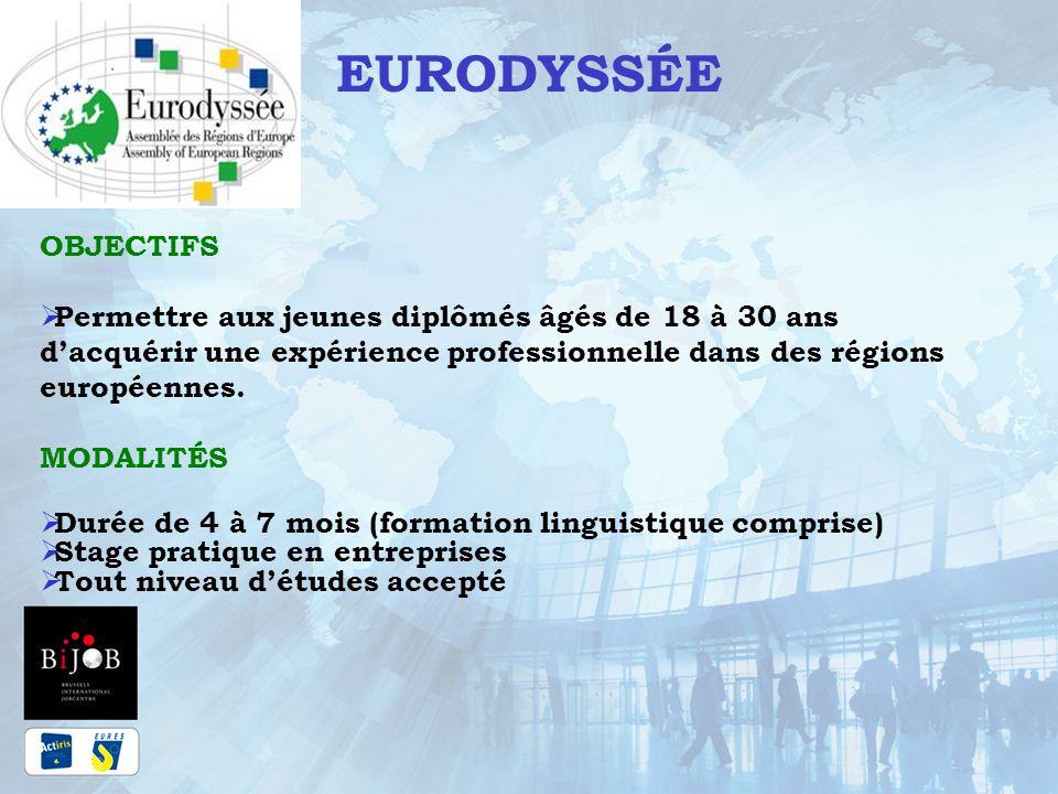 EURODYSSÉE OBJECTIFS Permettre aux jeunes diplômés âgés de 18 à 30 ans dacquérir une expérience professionnelle dans des régions européennes. MODALITÉ