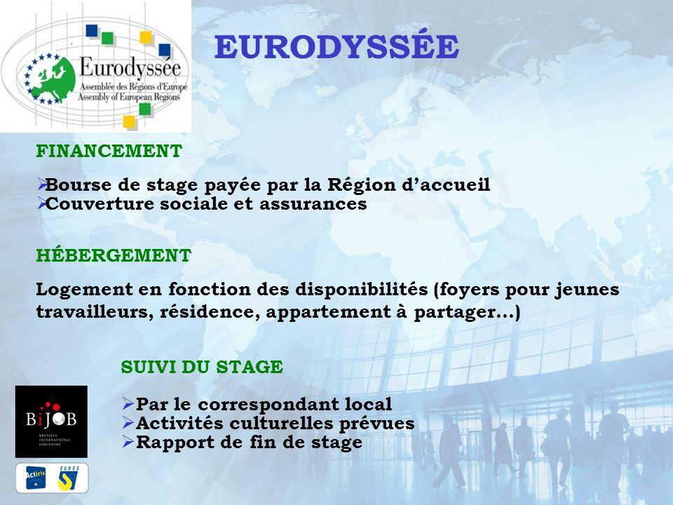 EURODYSSÉE FINANCEMENT Bourse de stage payée par la Région daccueil Couverture sociale et assurances HÉBERGEMENT Logement en fonction des disponibilit