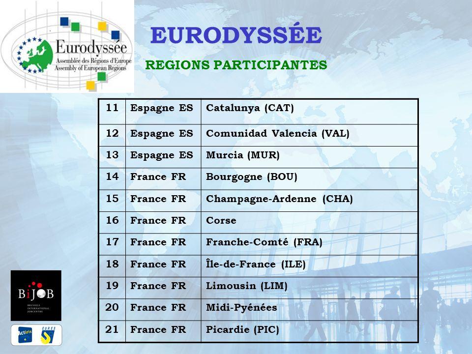 EURODYSSÉE REGIONS PARTICIPANTES 11Espagne ESCatalunya (CAT) 12Espagne ESComunidad Valencia (VAL) 13Espagne ESMurcia (MUR) 14France FRBourgogne (BOU)