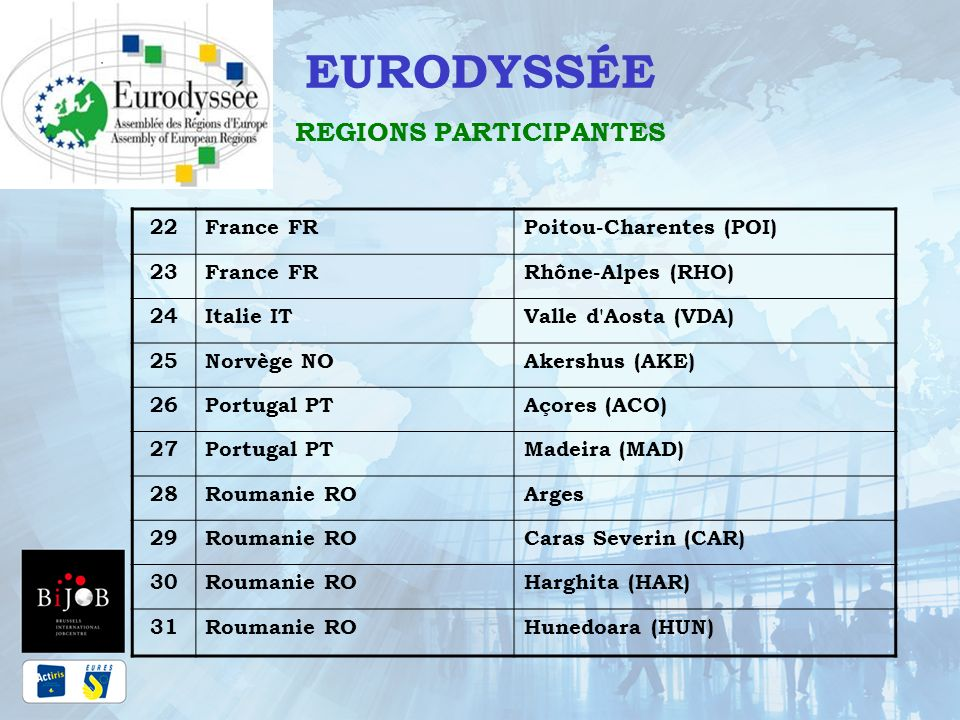 EURODYSSÉE REGIONS PARTICIPANTES 22France FRPoitou-Charentes (POI) 23France FRRhône-Alpes (RHO) 24Italie ITValle d'Aosta (VDA) 25Norvège NOAkershus (A